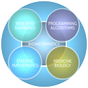 bioinformatics3
