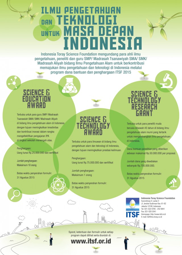 Poster ITSF 2015