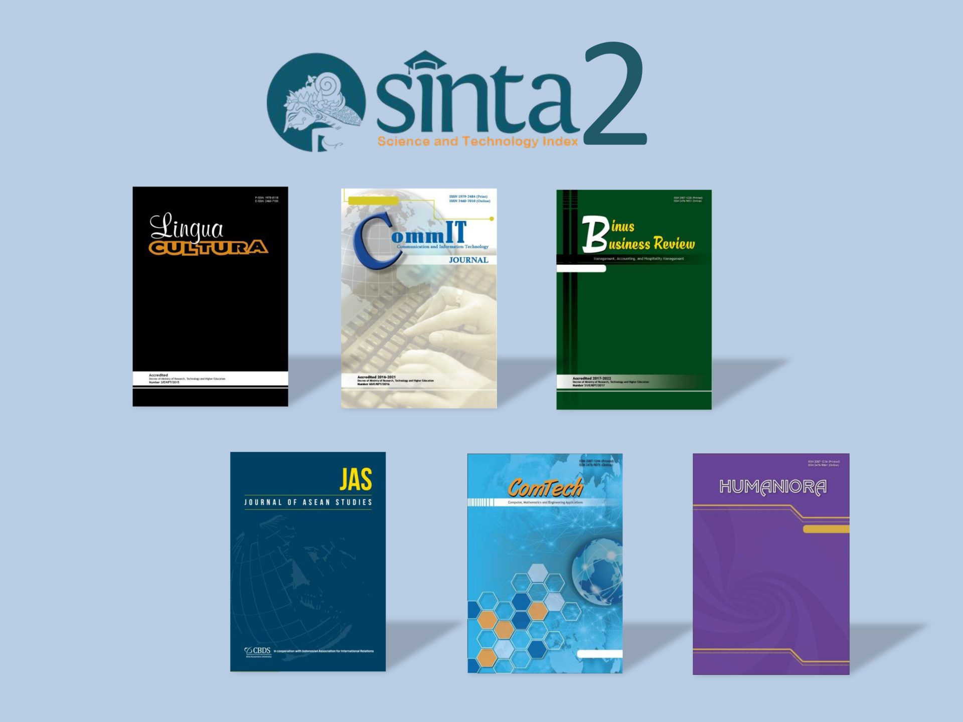 Binus Journals in SINTA 2